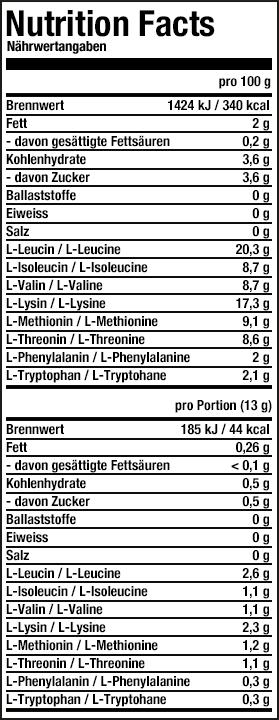 facts-amino-cola